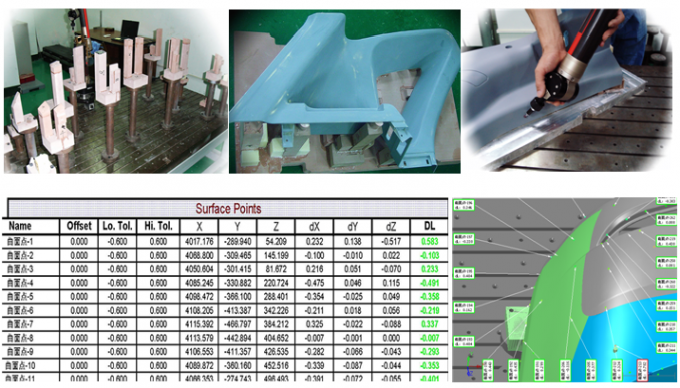 Vacuum Forming Plastic Sheets Custom Injection Molding With Color Painting